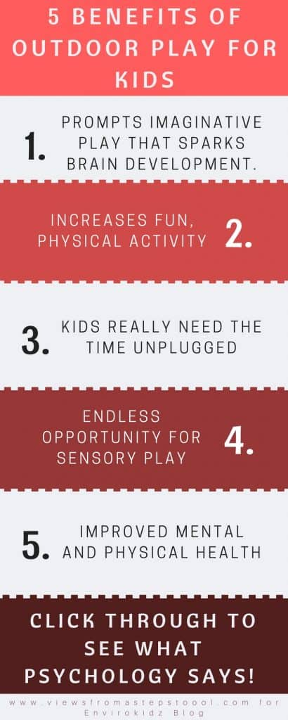 What psychology says about the benefits of outdoor play for child development, and the implications of significantly reducing it.