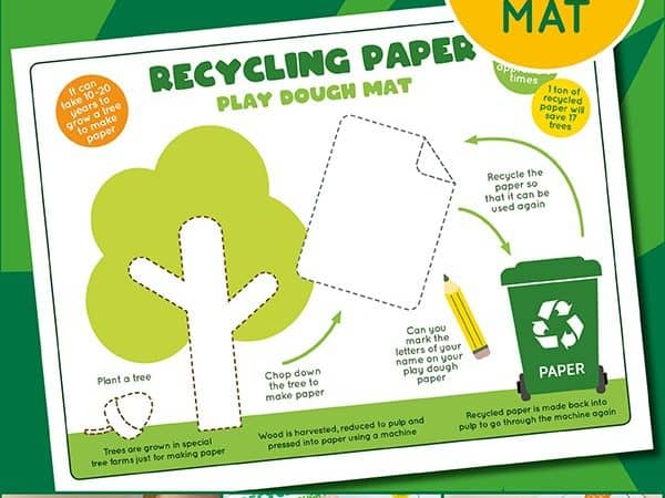 Recycling Playdough Mat for Kids